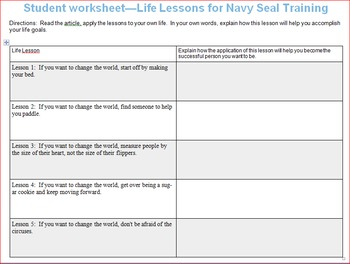 Call the Substitute -- Life Lessons Learned from Navy Seal Training