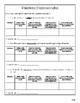 Lectura 3ro - Unidad 3 Semana 2 - Paquete de tarea/actividades