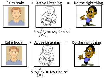 Calm Body Chart