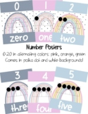 Calm Colors Blue Rainbow Numbers 0-20 Posters