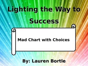Calming Chart - Anger / Stress Management
