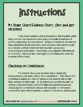 Classroom Management for special education