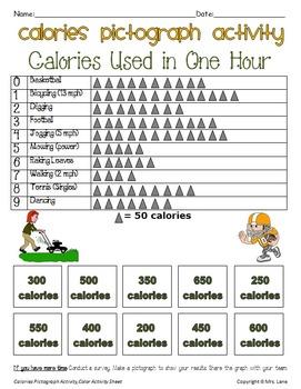 Calories Pictograph Activity