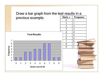 Cambridge International Mathematics PPT Twenty-five  –Statistics1