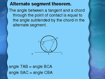 Cambridge International Mathematics PPT Twenty-four  –Circle Geometry