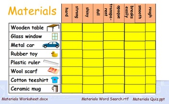 Cambridge Primary Science Stage 3 Activeboard Science Lessons
