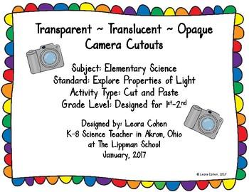 Camera Cutouts - Transparent Translucent Opaque