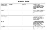 Camera Shots Activity