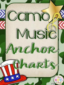 Camo Music Decor - Anchor Charts