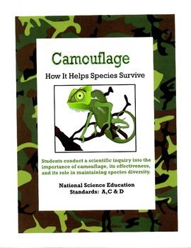 Camouflage - How it Helps Species Survive
