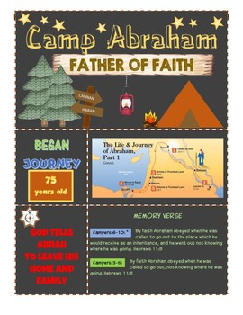 Camp Abraham Lesson 3: Abram and Lot