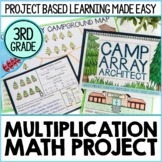 Multiplication & Arrays Math Project | Google Classroom &