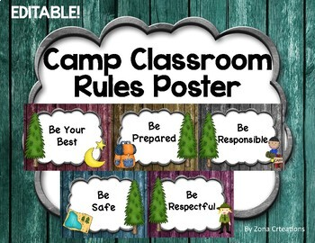 Camp Camping Theme Classroom Rules Posters {EDITABLE}