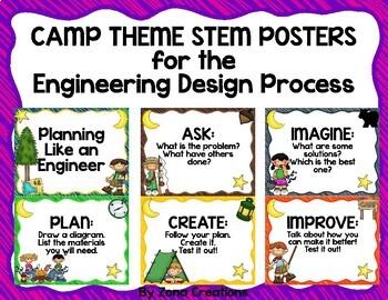 Engineering Design Lesson