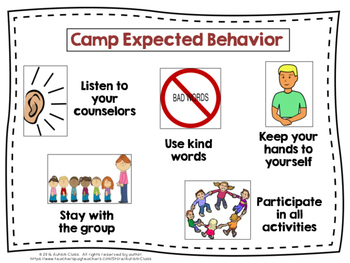 Camp Expected Behavior Posters