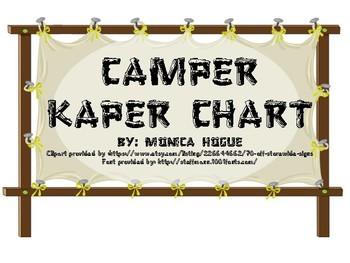 Camp Kaper (Job) Charts