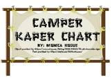 Camp Kaper (Job) Charts