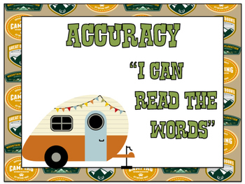 Camp Learn-A-Lot CAFE Accuracy Strategy Signs