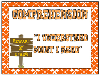 Camp Learn-A-Lot CAFE Comprehension Strategy Signs