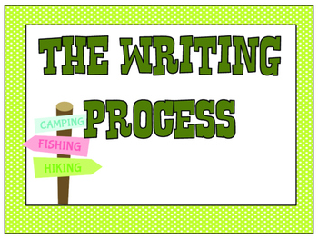 Camp Learn-A-Lot Writing Process