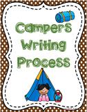 Camp Theme Writing Process
