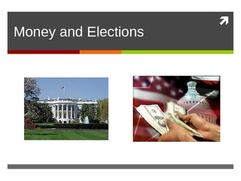 Campaign Finance Power Point