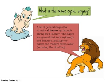 Campbell's Heroic Cycle PowerPoint with Lion King as exemplar