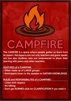 Campfire, Cave and Waterhole Posters