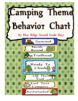 Camping Behavior Chart