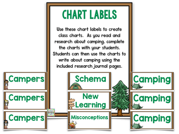 Camping! Camping Research & Writing Project PLUS Centers