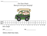 Camping Class Graph
