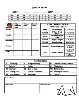 Camping Conduct Report