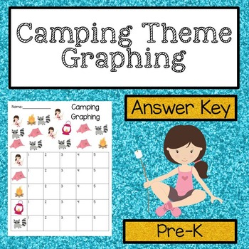 Camping Graphing