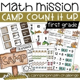 Camping Math Center Activities