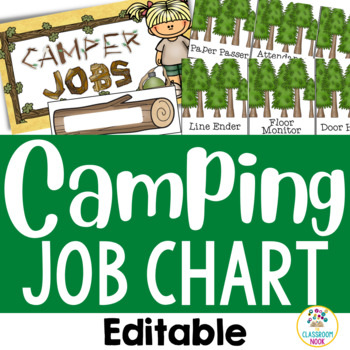 Camping Theme:  Student Job Chart (Editable)