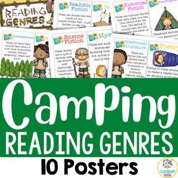 Camping Theme:  10 Reading Genre Posters