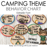 Camping Theme Behavior Clip Chart: Camping Theme Classroom Decor