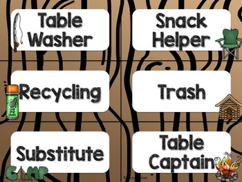 Camping Theme Classroom Decor: Student Jobs