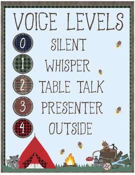 Camping Theme - Classroom Decoration - Voice Levels