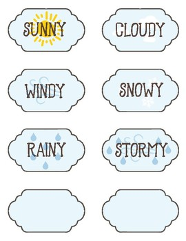 Camping Theme Classroom Decoration - Weather Chart