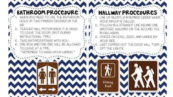 Camping Theme Classroom Procedures