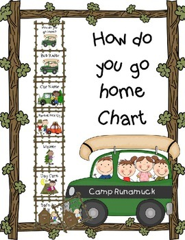 Camping Theme- How do You Get Home Chart