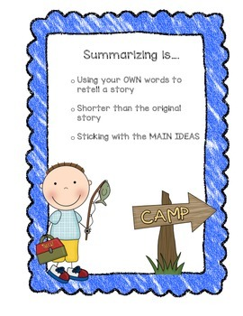 Camping Theme - Literacy Strategy Posters