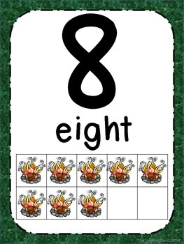 Camping Theme Number Posters 0-20 - Large, Small & Flashcards