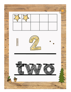 Camping Theme Numbers 0-10 Wall Posters