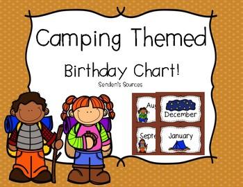 Camping Themed Birthday Chart!