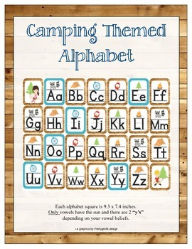 Camping Themed Classroom ABC Printables