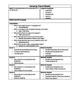 Camping Themed Lesson Plan2
