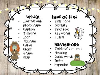 Camping Themed Nonfiction Text features posters