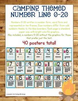 Camping Themed Number Posters 0-20